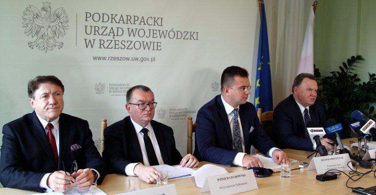 nwestycje kolejowe w województwie podkarpackim